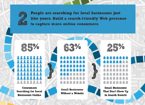 infographics small business site