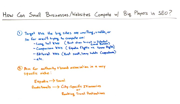 How can small sites compete with big brands in seo